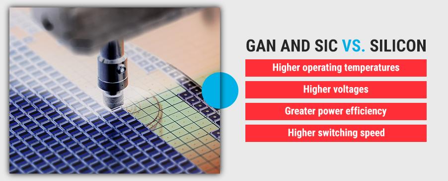 02-GaN-and-SiC-vs-Silicon