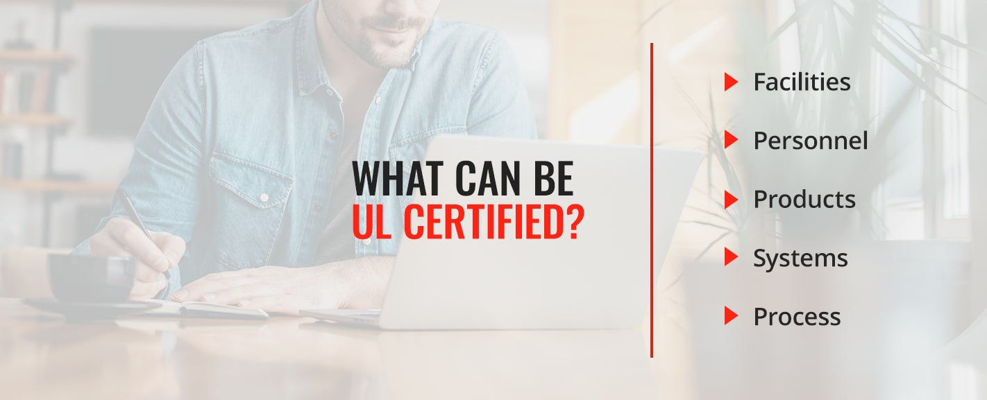02-What-Can-Be-UL-Certified-min