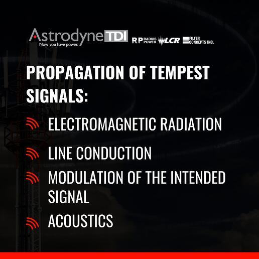 Propagation of tempest signals_ (1)