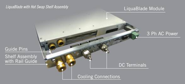 LiquaBlade System Connection Features