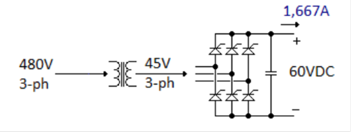 Thyristors controlled converter (SCR)