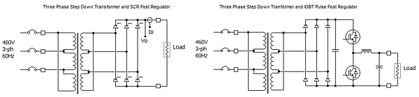 Typical High Power DC System Realization