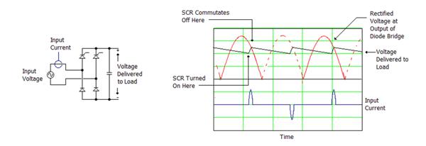 SCR Regulator Illustration